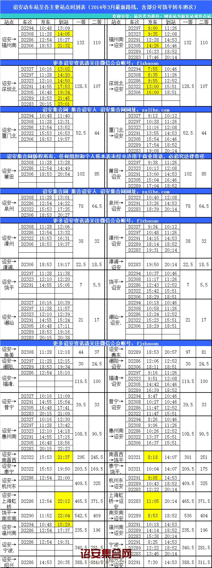 诏安动车站列车运行时刻表